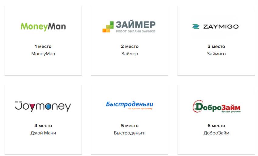 Примеры микрофинансовых организаций