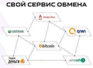 сервис обмена alpha cashex