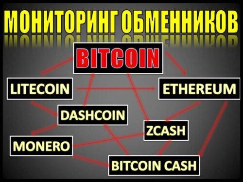 Мониторинг биткоин обменников Coinmonitor