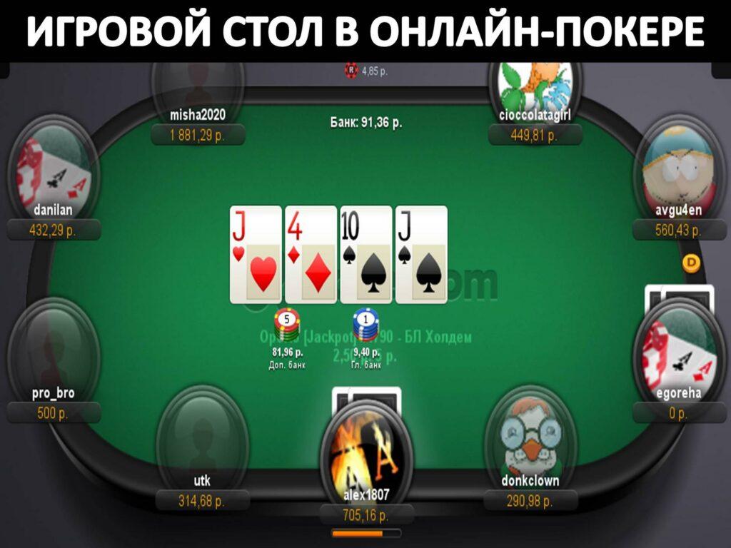 Онлайн игра в покер для новичков игр в игровые автоматы