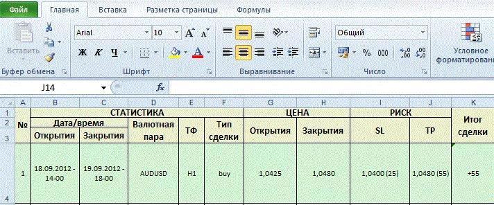 дневник трейдера excel