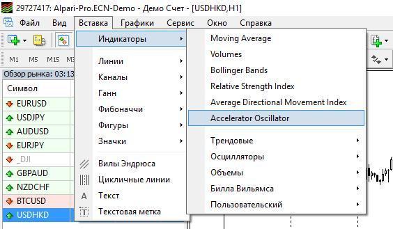индикаторы в метатрейдере