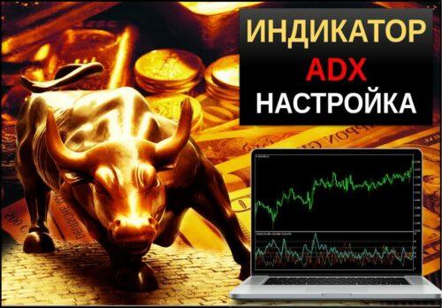 Индикатор ADX настройка