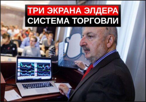 Три экрана Элдера система торговли на форекс