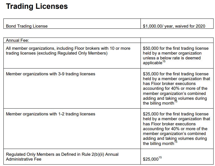 стоимость лицензий